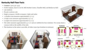 kentucky-hall-facts